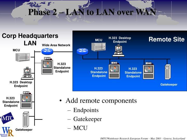 Phase 2 – LAN to LAN over WAN