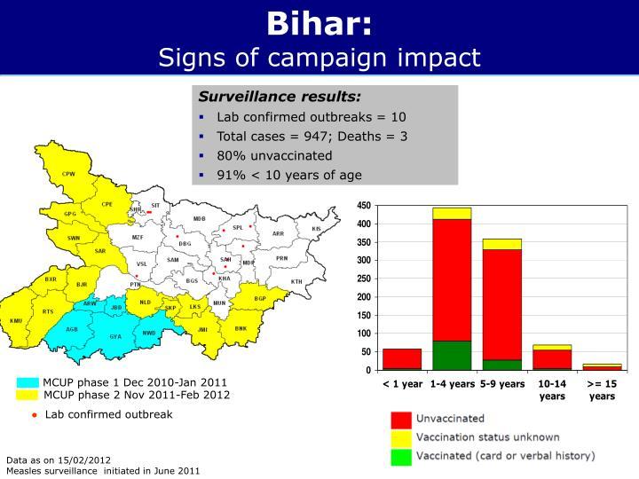 Bihar: