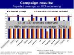 campaign results reported coverage vs rca monitoring