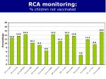rca monitoring children not vaccinated