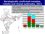 serologically confirmed measles rubella and mixed outbreaks 2011