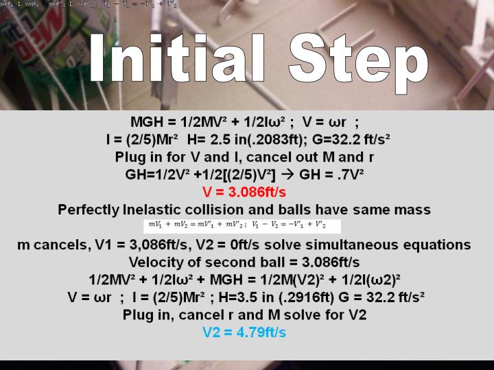 Initial Step