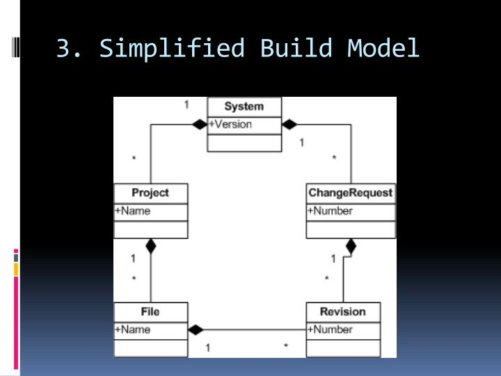 3. Simplified Build Model