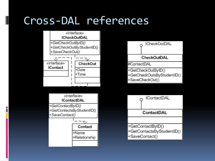 Cross-DAL references