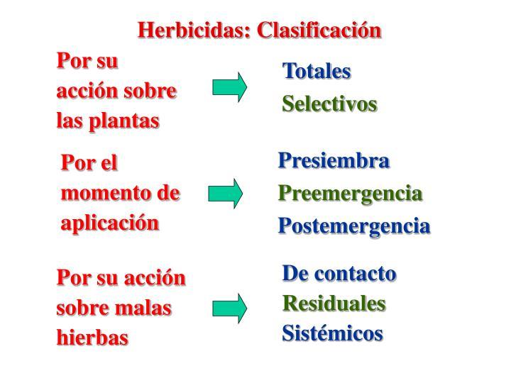 Herbicidas: Clasificación
