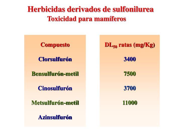 Herbicidas derivados de sulfonilurea