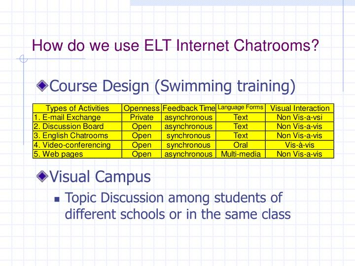 How do we use ELT Internet Chatrooms?