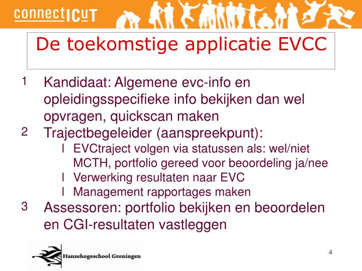De toekomstige applicatie EVCC
