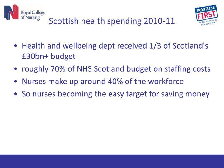 Scottish health spending 2010-11