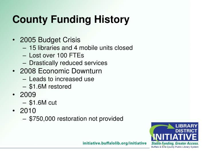 County Funding History