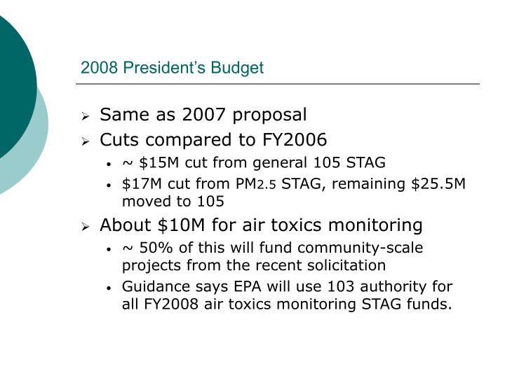 2008 President's Budget