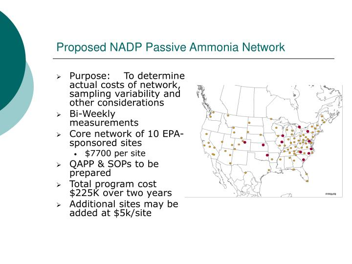 Purpose:    To determine actual costs of network, sampling variability and other considerations