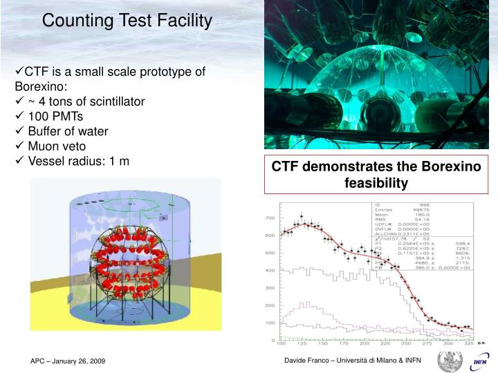 Counting Test Facility