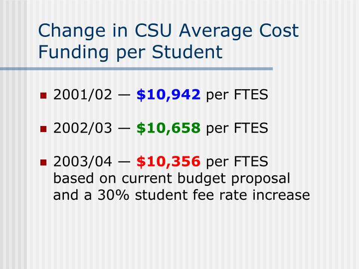 Change in CSU Average Cost Funding per Student