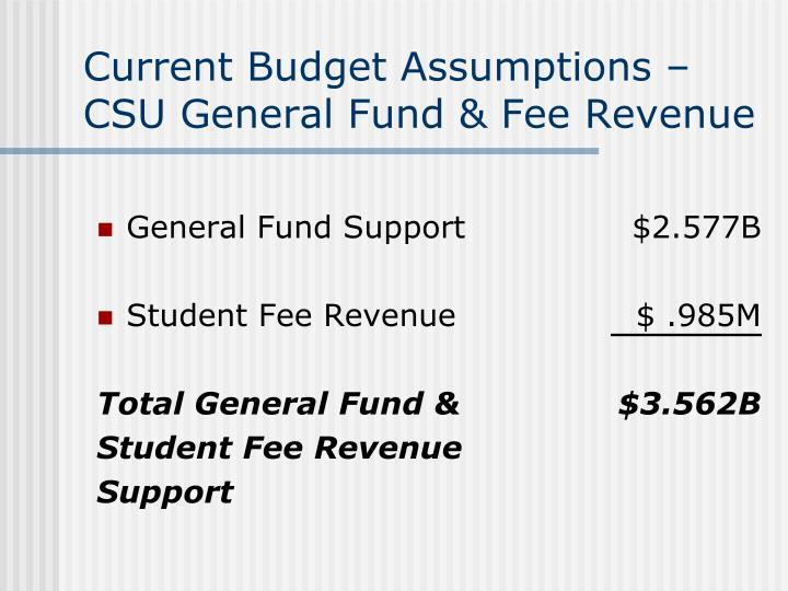 Current Budget Assumptions – CSU General Fund & Fee Revenue
