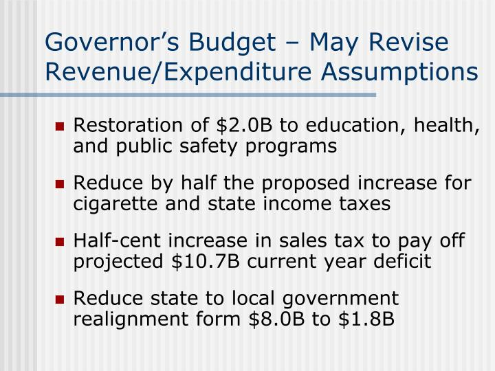 Governor s budget may revise revenue expenditure assumptions