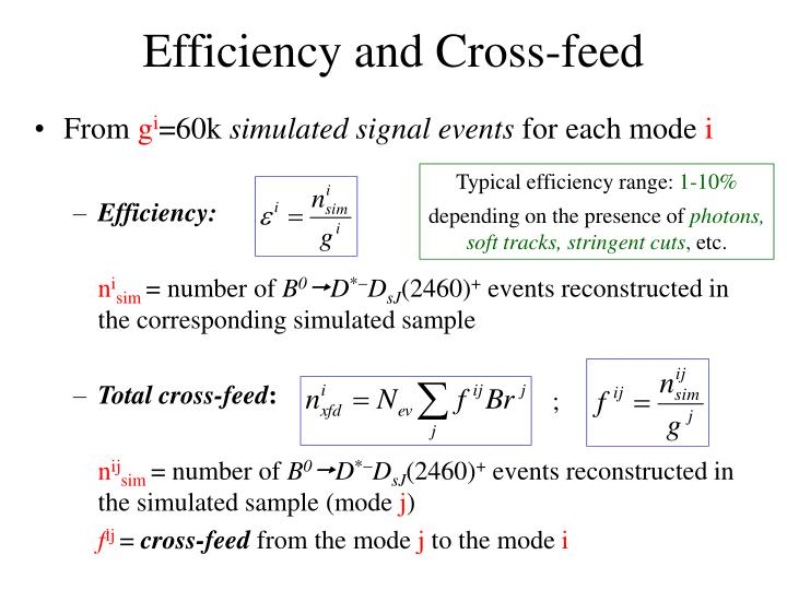Efficiency and Cross-feed