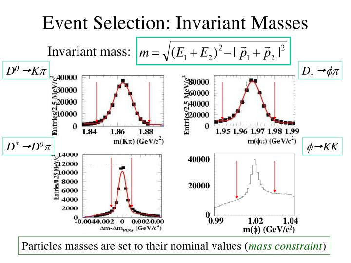 Event Selection: Invariant Masses