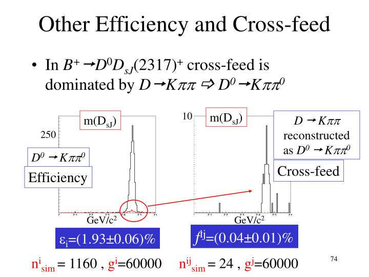 Other Efficiency and Cross-feed