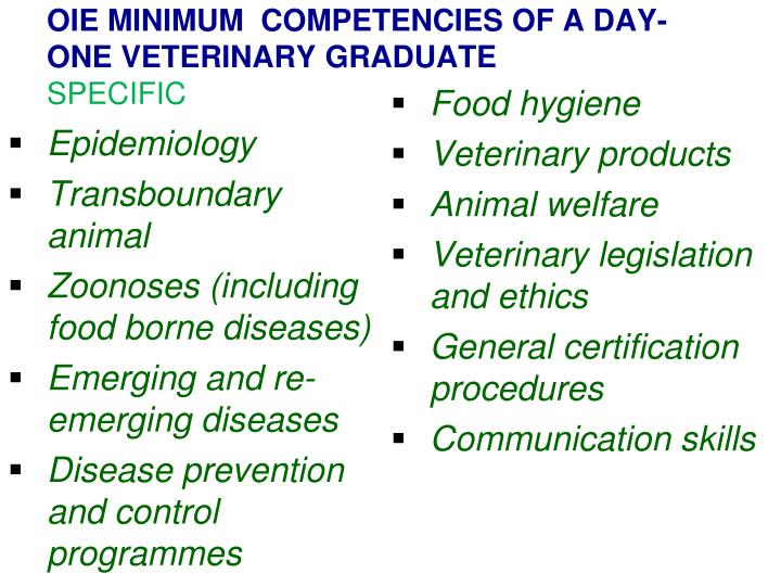OIE MINIMUM  COMPETENCIES OF A DAY-ONE VETERINARY GRADUATE