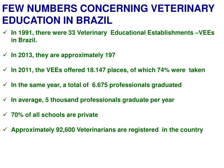 FEW NUMBERS CONCERNING VETERINARY