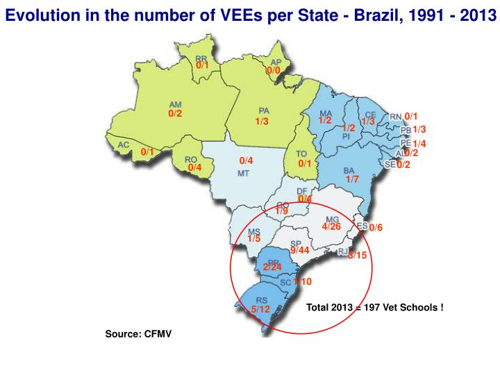 Evolution in the number of VEEs per State - Brazil, 1991 - 2013