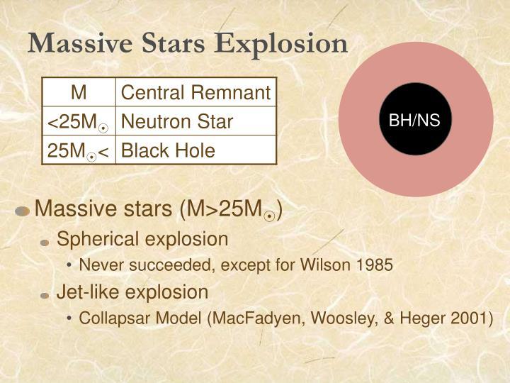 Massive Stars Explosion