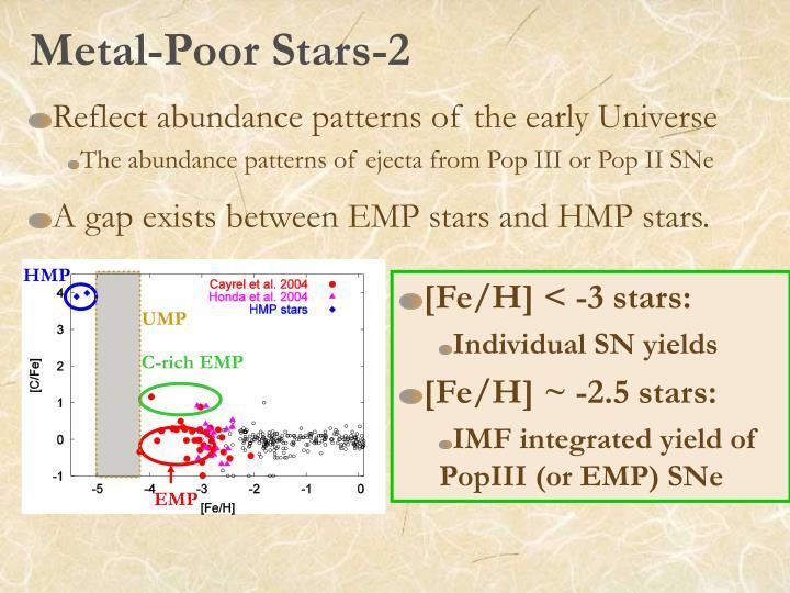 Metal-Poor Stars-2