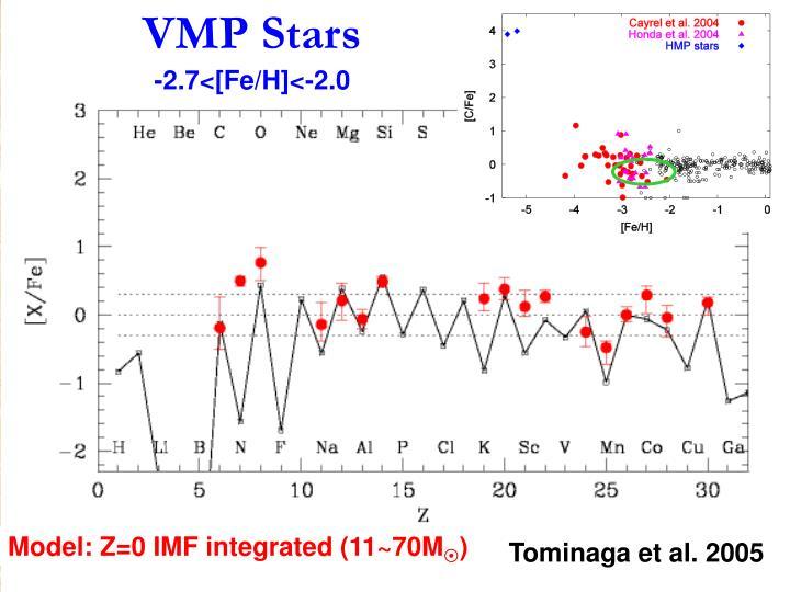 VMP Stars