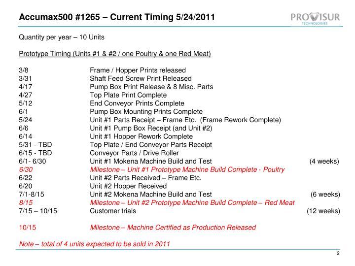 Accumax500 #1265 – Current Timing 5/24/2011