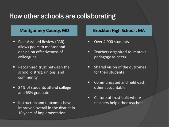 How other schools are collaborating