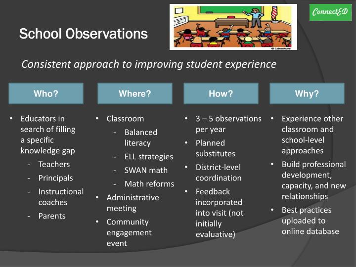 School Observations