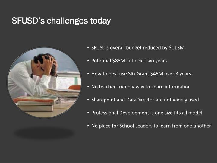 SFUSD's challenges today