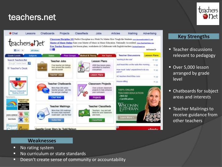 teachers.net