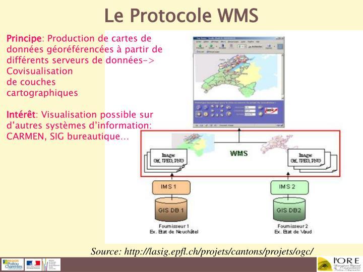 Le Protocole WMS