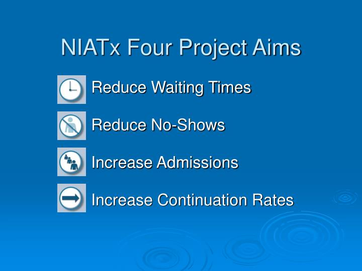 NIATx Four Project Aims