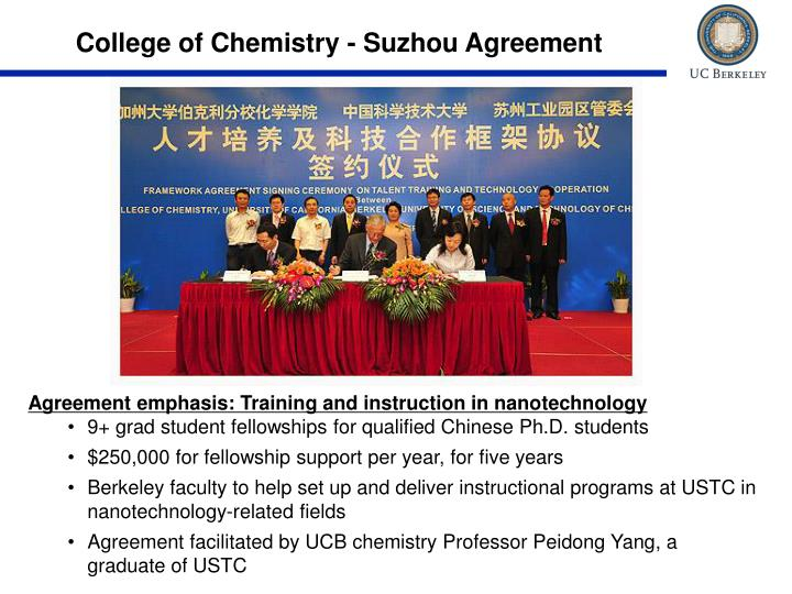 College of Chemistry - Suzhou Agreement