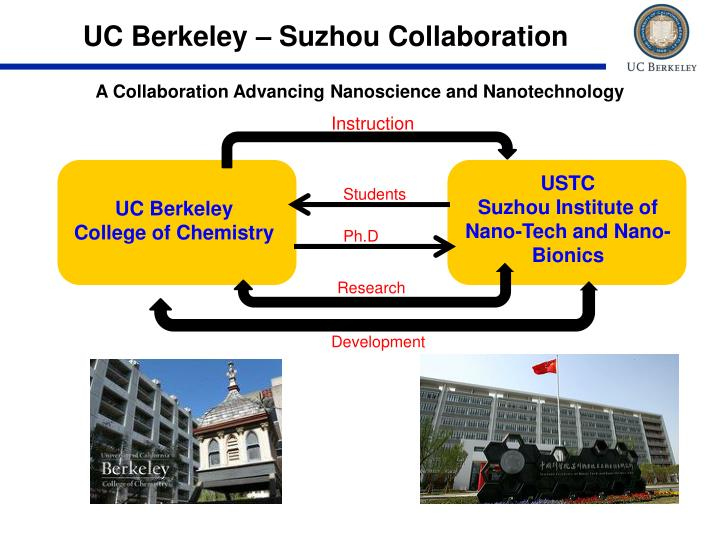 UC Berkeley – Suzhou Collaboration