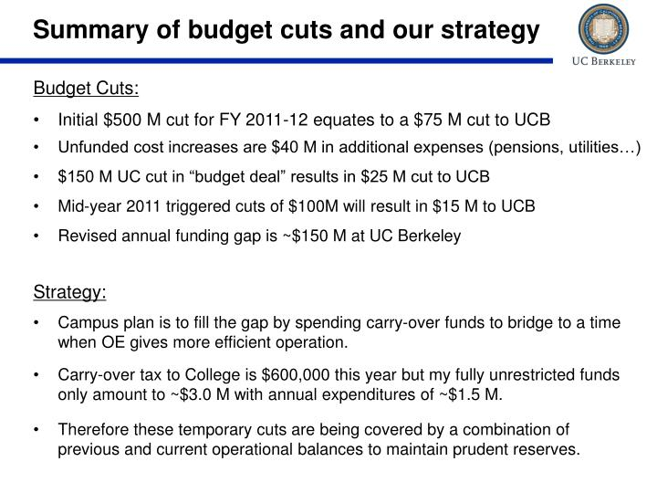 Summary of budget cuts and our strategy