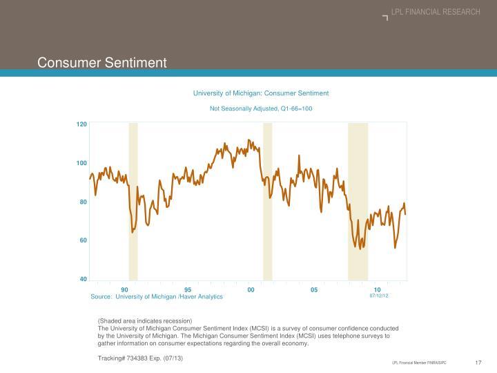 University of Michigan: Consumer Sentiment