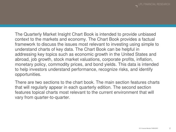 The Quarterly Market Insight Chart Book is intended to provide unbiased context to