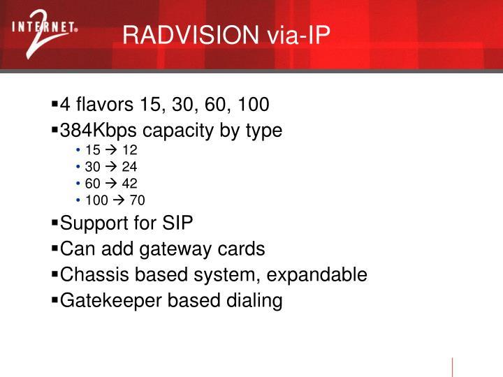 RADVISION via-IP