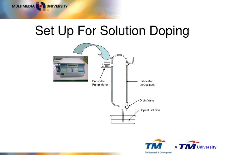 Set Up For Solution Doping