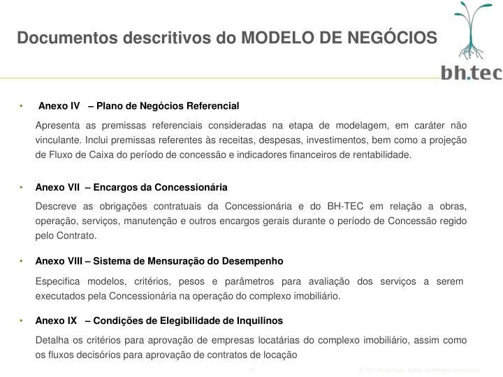 Documentos descritivos do MODELO DE NEGÓCIOS