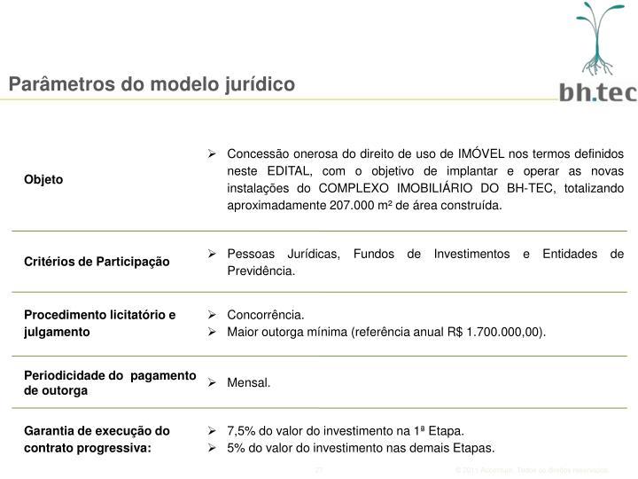 Parâmetros do modelo jurídico