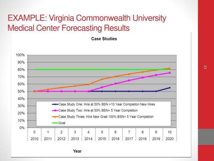 EXAMPLE: Virginia Commonwealth University