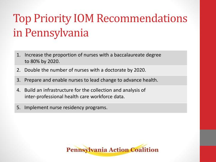 Top Priority IOM Recommendations in Pennsylvania