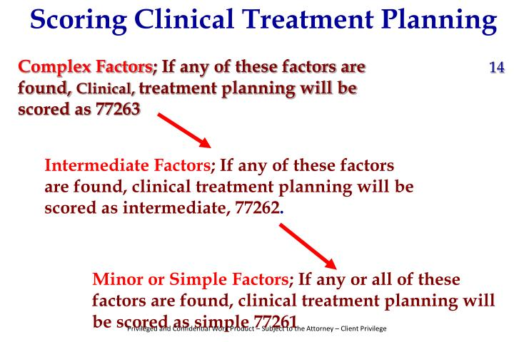 Scoring Clinical Treatment Planning