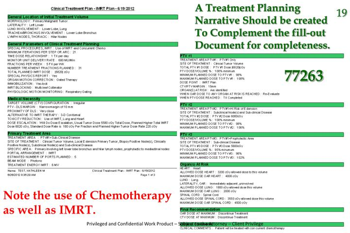 A Treatment Planning Narrative Should be created