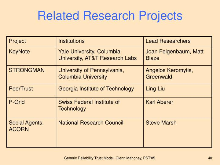 Related Research Projects